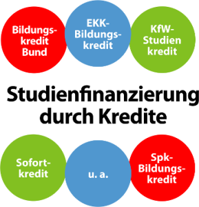 Studienkredit